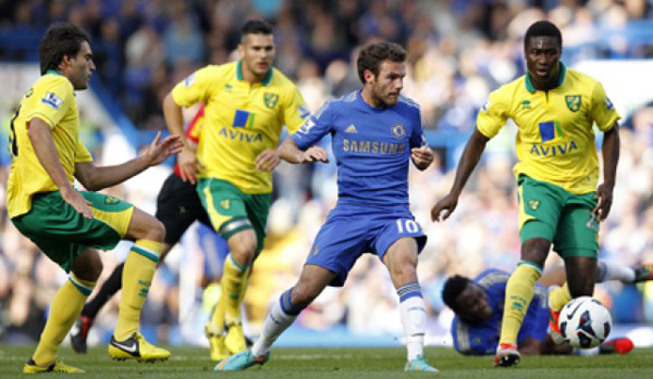 Chelsea vs Norwich City